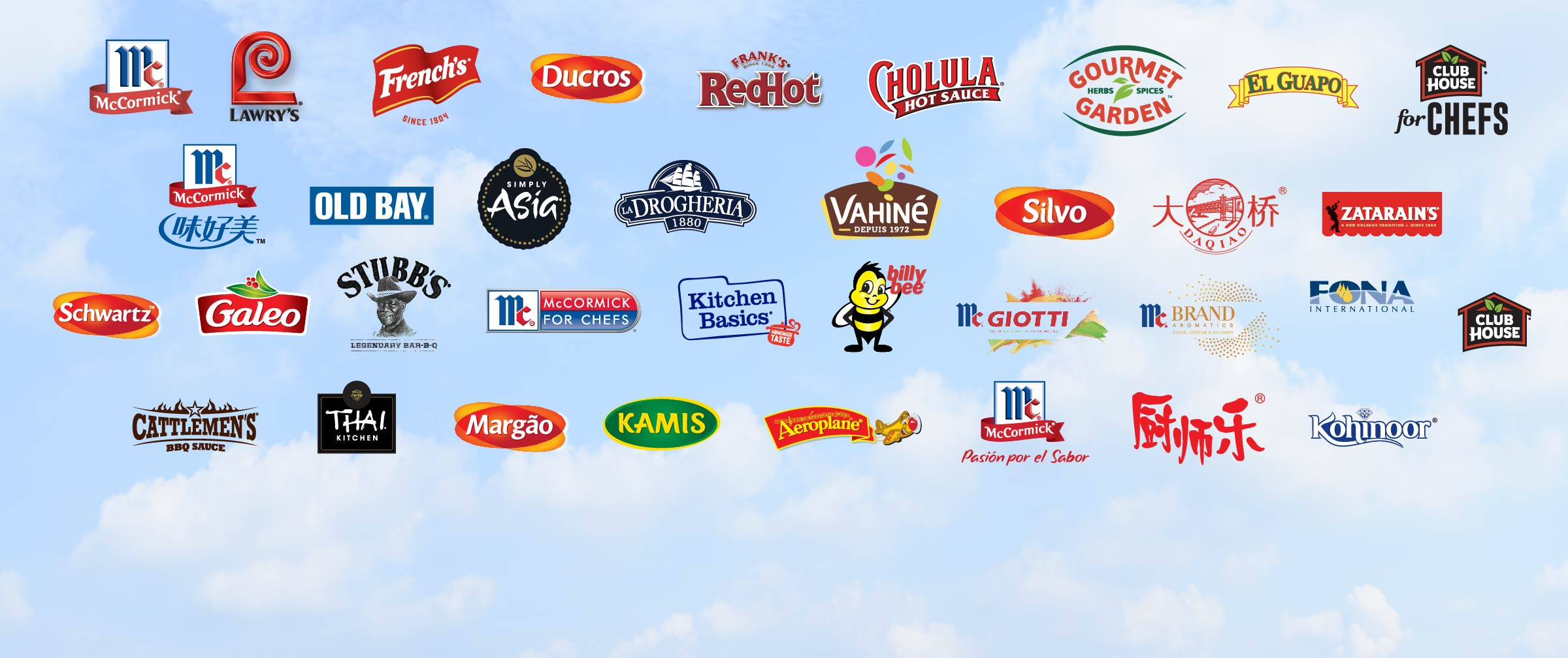 McCormick Global Brands Logos; What brands does McCormick own