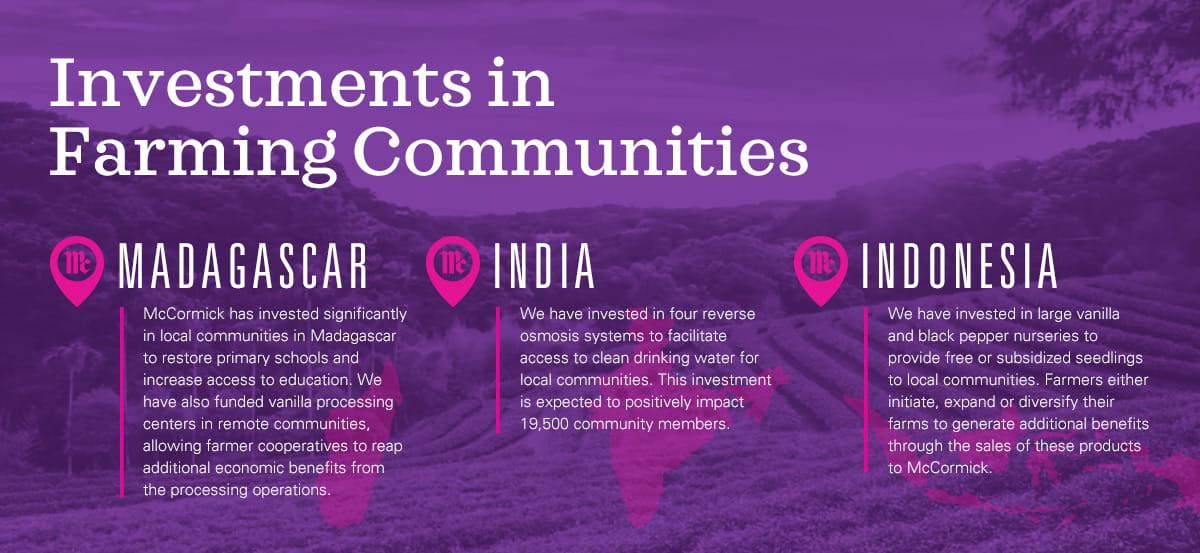 sustainable-farming-communities-infographic-desktop_1200x553